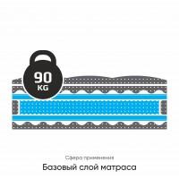 Поролон ST3038